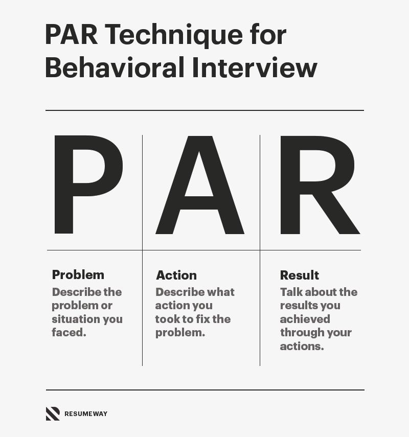 Behavioralinterview Partechnique