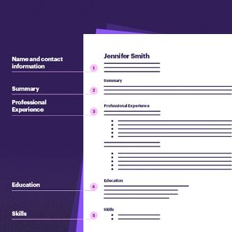 Best Resume Format Hero