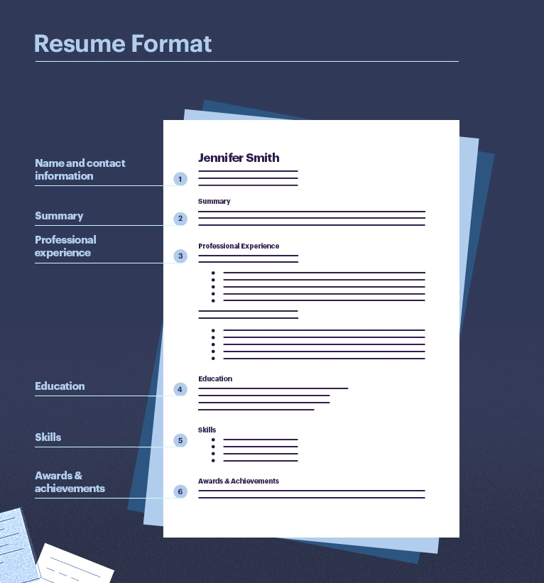 Resume Format D Small