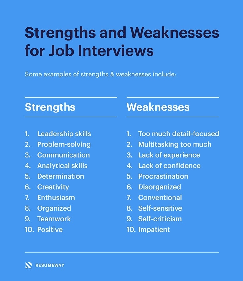 Strengths And Weaknesses For Job Interviews Update