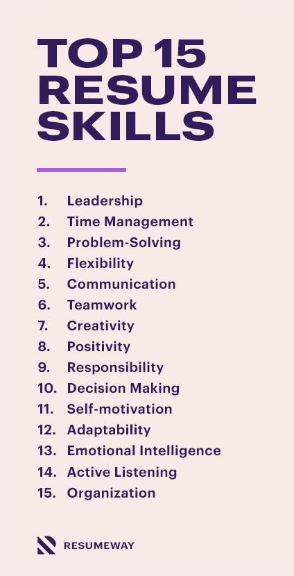 Top 15 Resume Skills