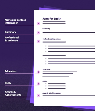 What Is The Best Resume Format For 2020? [+ Examples] Hero