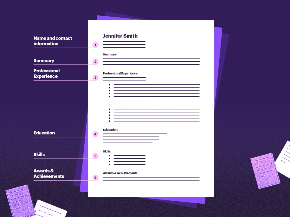 What Is The Best Resume Format For 2020 Examples Resumeway